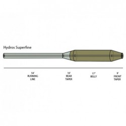 Hydros Superfine