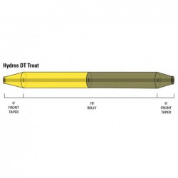 Hydros Trout Double Taper