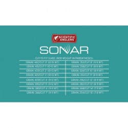 Sonar Cut Chart
