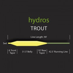 Hydros WF Trout