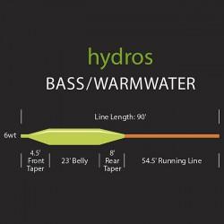 Hydros Bass