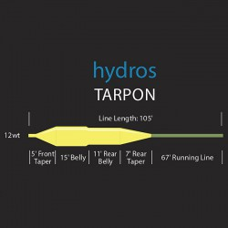 Hydros Tarpon