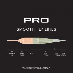 PRO Trout Line-Smooth