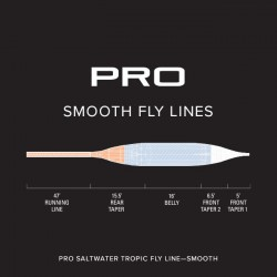 PRO Saltwater Tropic Fly Line-Smooth